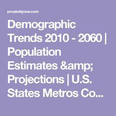 Demographic Trends 2010 - 2060 | Population Estimates & Projections | U.S. States Metros Counties