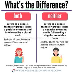 BOTH vs NEITHER – Commonly Confused Words in English English Grammar Rules. Learn what is the difference between BOTH and NEITHER. This is to help intermediate level English learners avoid English grammar mistakes. English Grammar Rules, Teaching English Grammar, English Writing Skills, Grammar And Vocabulary, English Vocabulary Words, English Language Learning, English Phrases, Learn English Words, English Study