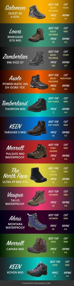 Best Hiking Boots of 2019 - Winter Boots - Ideas of Winter Boots - Best Hiking Boots Hiking Clothes for Summer Winter Fall and Spring Hiking Outfits for Women Men and Kids Backpacking Gear For Beginners Camping Outfits For Women, Summer Camping Outfits, Hiking Outfits, Hiking Clothes For Men, Hiking Boots Outfit, Best Hiking Boots, Hiking Boots Women, Hiking Shoes, Men Boots