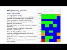Dynaaminen itsearviointi (UUTTA!) | Matematiikan opetuksen tulevaisuus