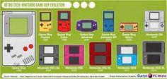 consolas, juegos de video.