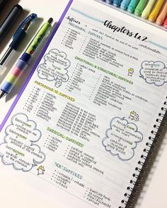 Hey everyone! ☺️🌸 today's notes are on suffixes found in veterinary ter… Hey everyone! ☺️🌸 today's notes are on suffixes found in veterinary terminology and their meanings 😍😍💚 Pretty Notes, Good Notes, Beautiful Notes, School Organization Notes, Study Organization, Bullet Journal Writing, Bullet Journal Notes, Life Hacks For School, Student Planner