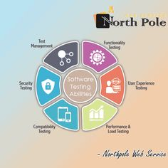 Secure quality and successful project outcomes by engaging NorthPole Web Service's software testing experts, available for testing consultancy, delivery and training. To know more Call 8360890672 Software Security, Software Testing, The Marketing, Digital Marketing, North Pole, Delivery, Training, Arctic, Fitness Workouts