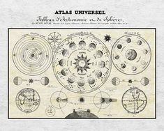 16 x 20 PRINT Vintage Astronomy Chart  FREE by UncleBuddha on Etsy, $30.95