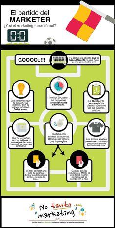 Si el marketing fuera fútbol. #Infografia #Futbol #marketing