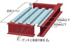QLルーフ:床商品   JFE建材株式会社