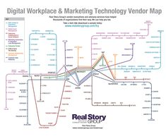 What the New 2018 Subway Map Says About Digital Marketplace Trends Marketing Technology, Marketing Automation, Social Media Marketing, Digital Marketing, E Spirit, Subway Map, Workplace, Content, Group