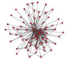 Visualizing the Signatures of Social Roles in Online Discussion Groups - classic!