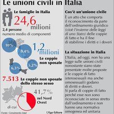 Le unioni civili in Italia #infographics #infografica #unionicivili by infografiche_legoeditore