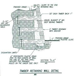 Wooden retaining wall - have beams, will build.