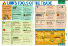 Link Tools Of The Trade