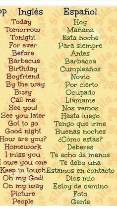 me ayuda mucho en mi aprendizaje de ingles Spanish Help, Spanish Notes, Learning Spanish For Kids, Learn To Speak Spanish, Spanish Basics, Spanish Phrases, Spanish Grammar, Spanish Vocabulary, Spanish Language Learning