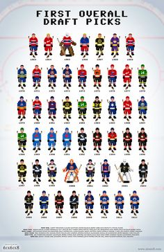 Incredible Draft Picks' poster commemorates hockey's first overall selections through history Hockey Games, Hockey Mom, Hockey Players, Ice Hockey, Hockey Stuff, Caps Hockey, Hockey Party, Hockey Logos, Nhl Logos