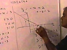 Descomplicando a Matematica   Disco 4