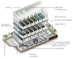data center design - Google 검색