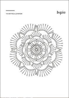 Crochet Circle Pattern, Crochet Circles, Crochet Chart, Crochet Motif, Crochet Flowers, Crochet Stitches, Crochet Patterns, Crochet Poncho, Crochet Scarves