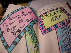 """Wreck This Journal - This Page Is A Sign - what do you want it to say? Mine say """"Create Art"""" and """"Become A Consumer Of Beauty - A Buyer Of Costless Things"""" - Leslie D. Soule"""