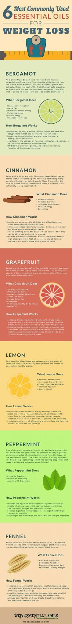 essential oils for weight loss infographic #fatlossdiet Essential Oil Uses, Doterra Essential Oils, Essential Oil Diffuser, Doterra Diffuser, Young Living Oils, Young Living Essential Oils, Melaleuca, Oil Diffuser Benefits, Corps Parfait