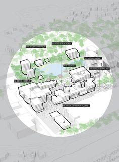 UNStudio releases Hilversum Media Park 2030 – a new social ecosystem - Educational Architecture Architecture Concept Diagram, Architecture Presentation Board, Architecture Graphics, Landscape Architecture, Landscape Design, Architecture Diagrams, Architectural Presentation, Presentation Boards, Architectural Models