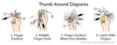 Pen Spinning Fundamental Tricks-Thumb Around Step by Step