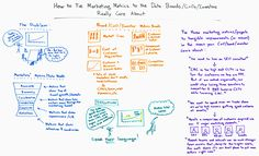 How to Tie Marketing Metrics to the Data that Boards, CxOs, and Investors Really Care About - Whiteboard Friday - http://tracking.feedpress.it/link/9375/3764196?utm_source=Hopbots(Sendible)&utm_medium=Sendible&utm_campaign=RSS