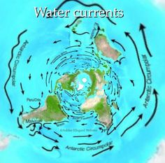 Tsunamis and Flat Earth – Flat Geocentric Earth