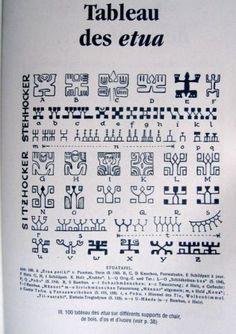 symbole des tatouage marquisien tatouages pinterest tatouages marquisiens le tatouage et. Black Bedroom Furniture Sets. Home Design Ideas