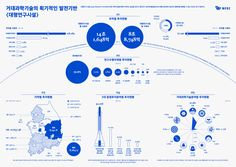 [Infographic] '국가연구시설 장비진흥센터(NFEC)'에 관한 인포그래픽 Graph Design, Web Design, Chart Design, Book Design, Layout Design, Brochure Design Layouts, Information Visualization, Data Visualization, Editorial Layout