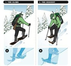 How to Tackle Steep Terrain in Snow Shoes -Article by Tom Tiberio. Uploaded on February 17, 2014