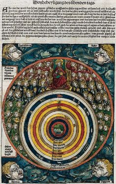 Creation of the World,  Nuremberg Chronicles. 1492.