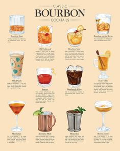 20 of the Best Two-Ingredient Cocktails - Infographic of easy cocktail recipes Fancy Drinks, Bar Drinks, Cocktail Drinks, Yummy Drinks, Alcoholic Drinks, Wine Cocktails, Bourbon Recipes, Bourbon Drinks, Bourbon Sour