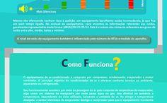 Ar Condicionado de Janela Electrolux EC07F 7.500 BTUs Frio Mecânico - Americanas.com