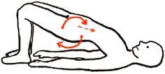 Ochabnutí svalů pánevního dna je časté u těhotných (zvýšeným tlakem plodu), s přibývajícími léty k němu často dochází u necvičících. Svaly brání poklesu, či dokonce výhřezu dělohy i obtížím s udržením moči. Potíže napravuje cvičení a odstranění dalších nepříznivých faktorů jako je dlouhé sezení, nečinnost, statická námaha, nadváha. Dobře fungující svaly pánevního dna jednak zabraňují uvedeným potížím a navíc umožňují intenzivnější prožití pohlavního styku. Existuje dokonce část jógy…