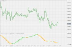 Platform Metatrader5 Currency Pairs Any Pairs Indices And