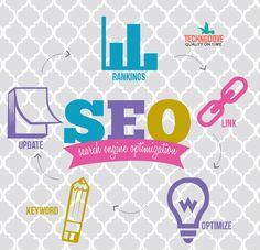 #SEO is the most popular #digitalmarketing service.We provide #affordable and guaranteed #seoservice and that will promote your business to enhance the sales.http://bit.ly/2d1enky