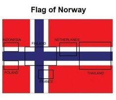 How many flags can you draw in the flag of Norway?
