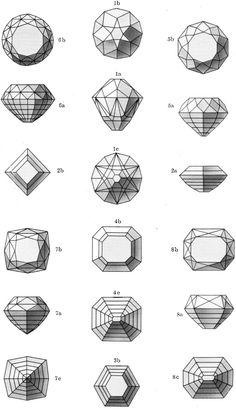 Plate 2: Star and step cuts: 1a, b, c, Star-cut (of Mr. Cair). 2, a, b, Step-cut, four-sided. 3 b, Step-cut, six-sided. 4 b, c, Step-cut, eight-sided. 5 a, b, Mixed-cut. 6 a, b, Cut with double facets. 7 a, b, c, Cut with elongated brilliant facets. 8 a, b, c, Maltese cross cut.