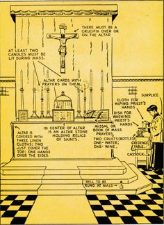 """Sacred Vessels etc in the Sanctuary from """"Know Your Mass"""" - the well-known classic, a beautiful book of cartoons by Fr. Demetrius Manousos, bearing a 1954 imprimatur by Cardinal..."""