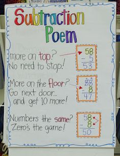 "Here's a poem that's helpful for working with 2 digit subtraction. Free from ""The Inspired Apple."" Grab your chart paper and a marker and write it up!"