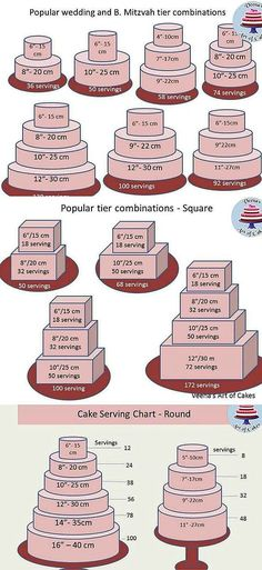 a Cake Decorator we all need basic Cake Serving Chart Guides and Popular Tier As a Cake Decorator we all need basic Cake Serving Chart Guides and Popular Tier. As a Cake Decorator we all need basic Cake Serving Chart Guides and Popular Tier. Cake Decorating Designs, Cake Decorating Techniques, Beginner Cake Decorating, Food Cakes, Cupcake Cakes, Cakes With Fondant, Cake Serving Chart, Cake Serving Guide, Cake Pricing