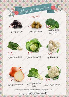 عدد الكربوهيدرات في الخضار Atkins Diet Recipes Kito Diet Low Carbohydrate Diet