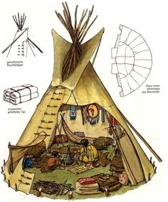 Native American Survival tips that stand up the test of time for of years and able to fight every challenges nature forced at them. The thorough guide to teaching you food hunting,fishing, fighting, making survival weapons, medical healings and more. Native American Spirituality, Native American Symbols, Native American Crafts, American Indian Art, Native American History, American Indians, American Women, Native Indian, Native Art