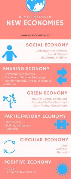 new economies, social economy, sharing economy, green economy, participatory economy, circular economy, positive economy