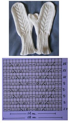 красивые варежки Knitting Terms, Knitting Stitches, Knitting Patterns Free, Free Knitting, Fingerless Mittens, Knitted Gloves, Norwegian Knitting, Socks, Jackets