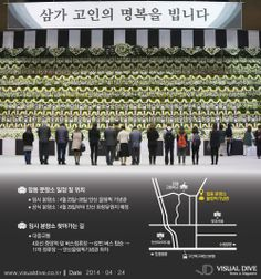 세월호 임시 합동분향소, 안산 올림픽 기념관에서 28일까지 [인포그래픽] #memory  #Infographic ⓒ 비주얼다이브 무단 복사·전재·재배포