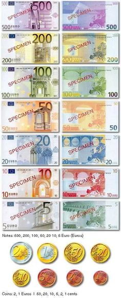 EUROPEAN MONEY | is a Euro? Check the euro currency exchange to convert your own money ...