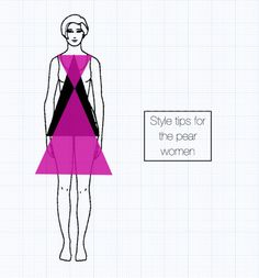Continuing our series to explain the logic behind what suits your body and what doesn't, today we discuss the pear body shape. Yesterday it was about the hourglass figure, and if you haven't read i. Body Shape Guide, Pear Shape Fashion, Dressing Your Body Type, Pear Shaped Outfits, Triangle Body Shape, Pear Shaped Women, Pear Body, Fashion Silhouette, Types Of Fashion Styles