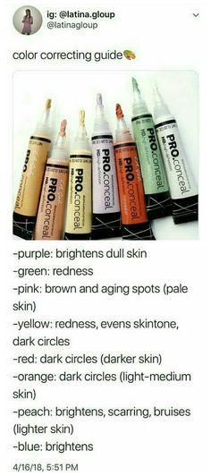 ✧follow @julianadawdyyy for more like this✧ #ModelBeautyTips Skin Care, Beauty, Beleza, Skincare, Cosmetology, Skin Treatments