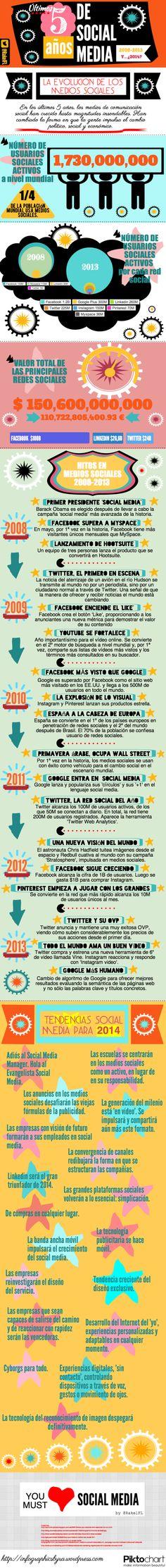 #Infografia #RedesSociales 5 años de social media 2008-2013 y tendencias 2014.  #TAVnews