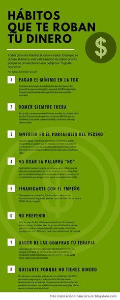 Consejos Inmediprest, una infografía sobre hábitos que te roban dinero
